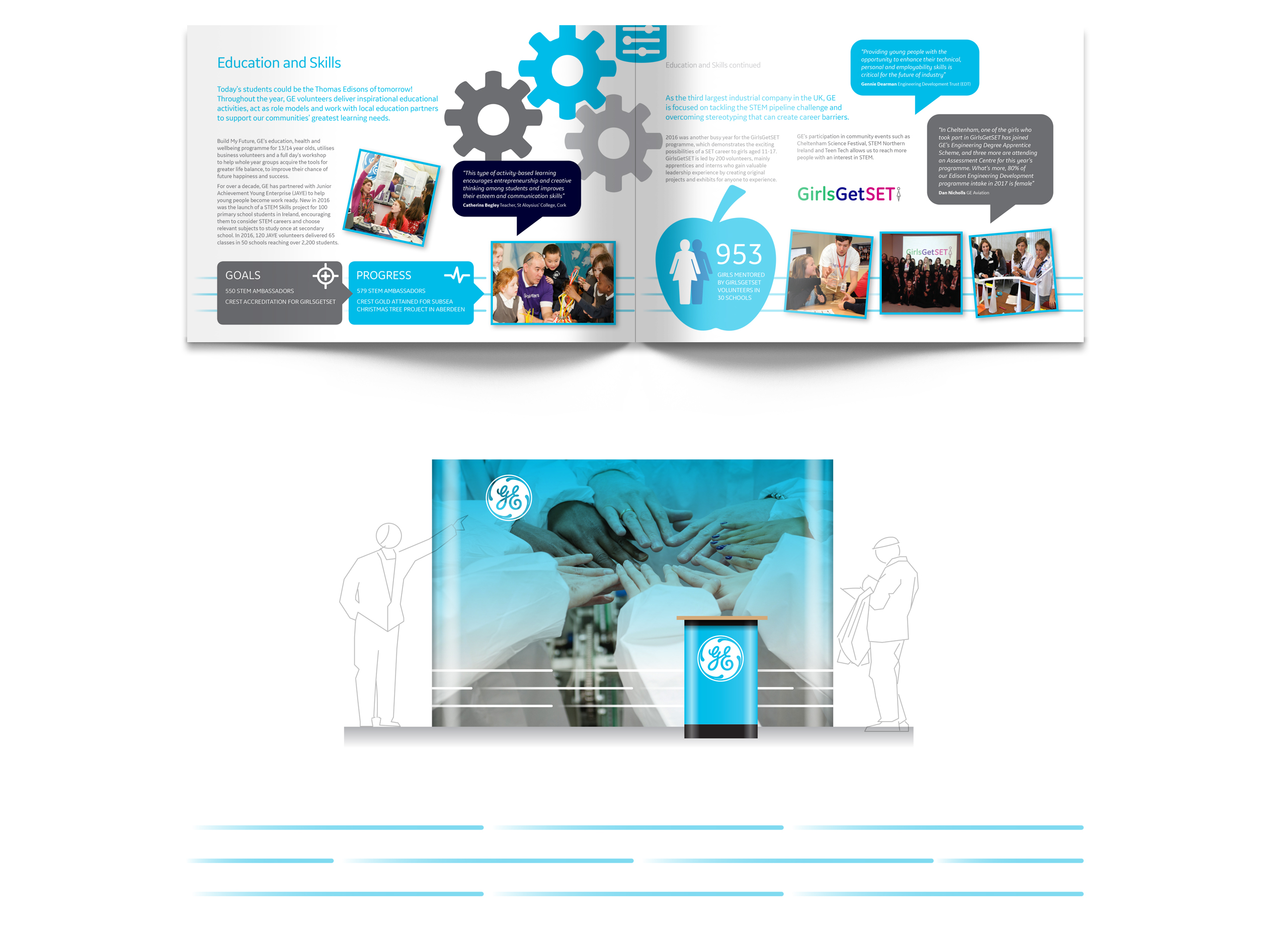 ge community investment report double page spread and pop up display visual